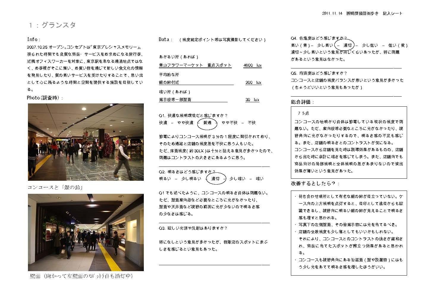 照明探偵団サロン @ 渋谷 照明探偵団事務局