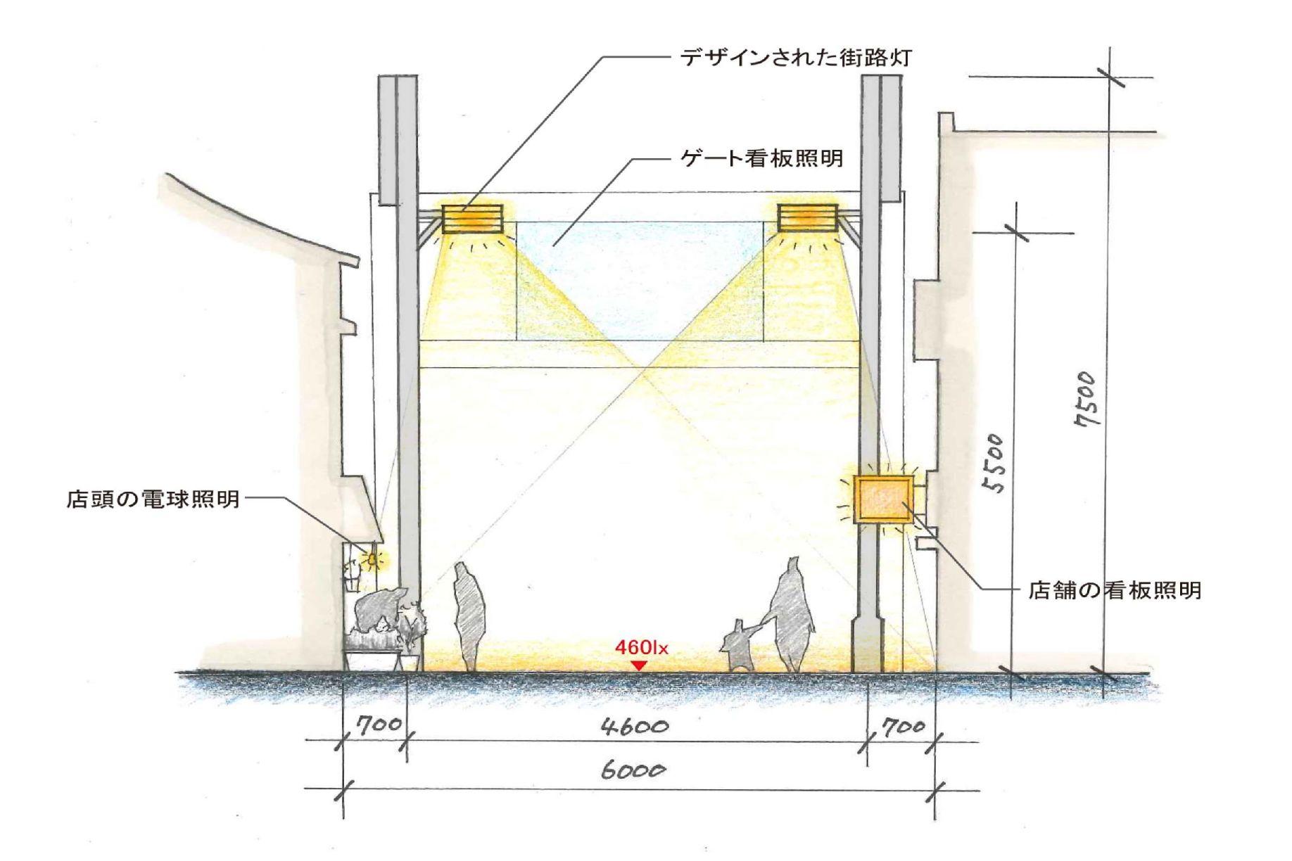 東京調査断面スケッチ