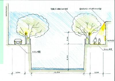 151126_目黒川断面スケッチ