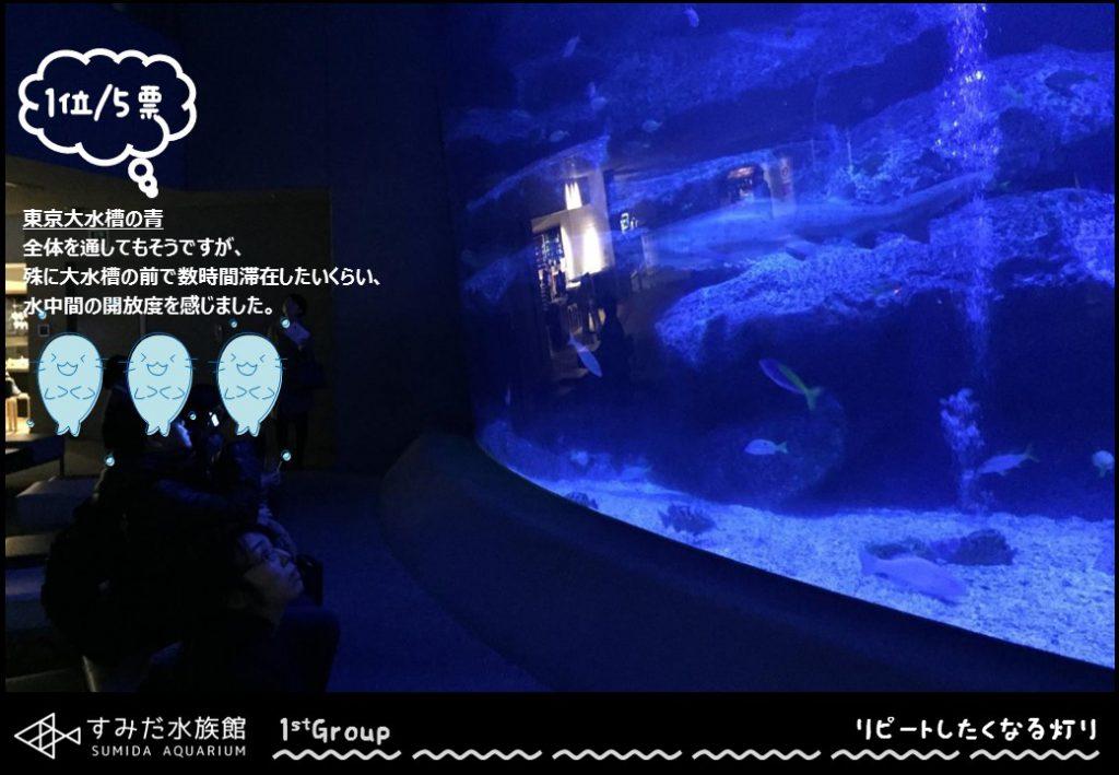 20170316【すみだ水族館街歩き】サロン資料_1班03