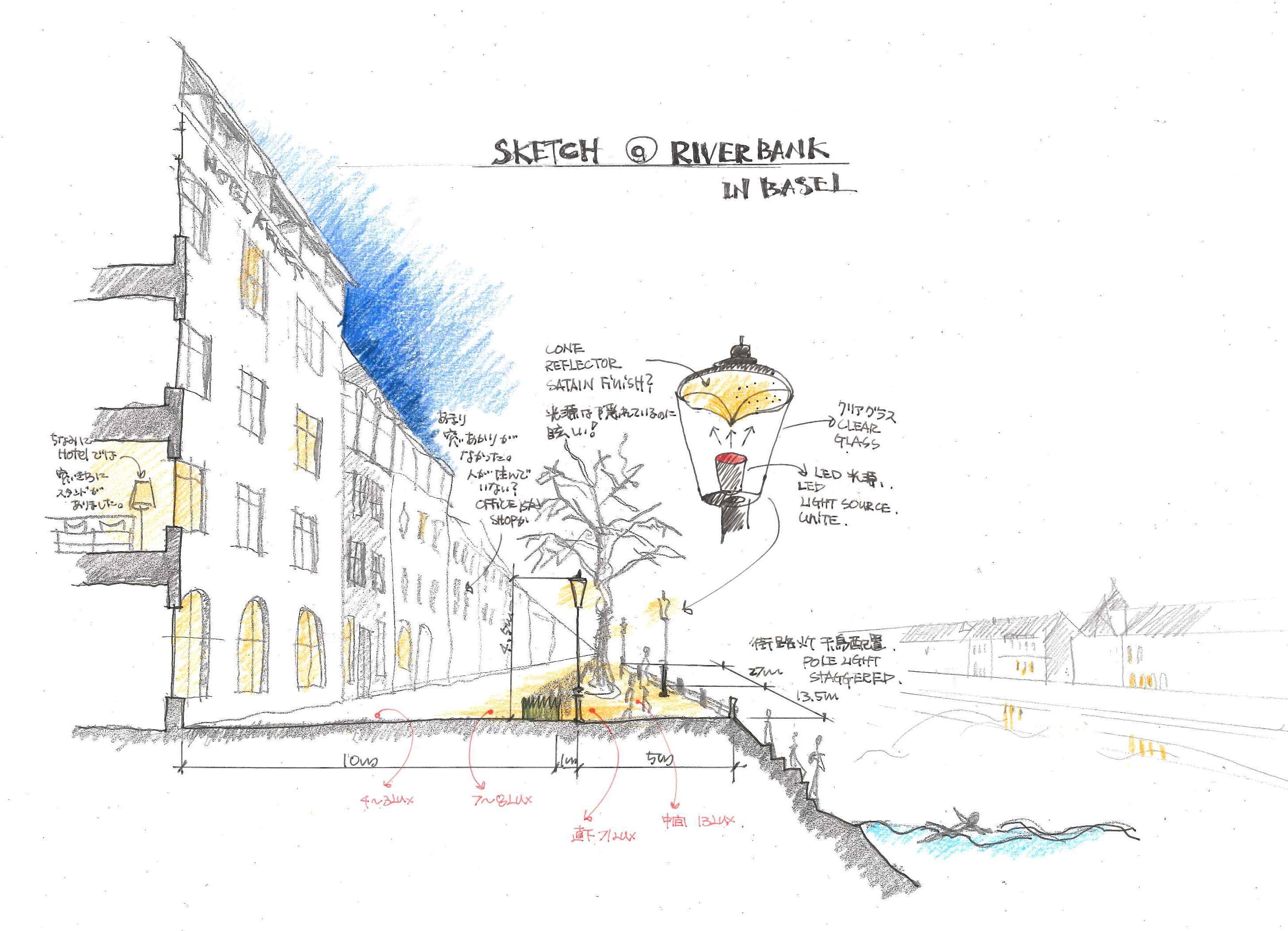 Basel Riverbank sketch